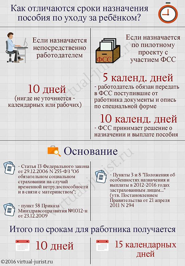 Лекарственные выплаты на ребёнка в чернобыльской зоне