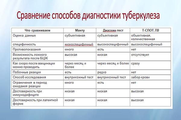 Справка из физдиспансера Ярославская улица